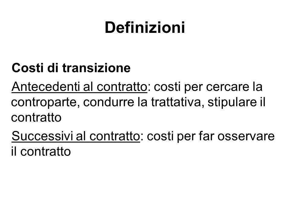 Definizioni Costi di transizione