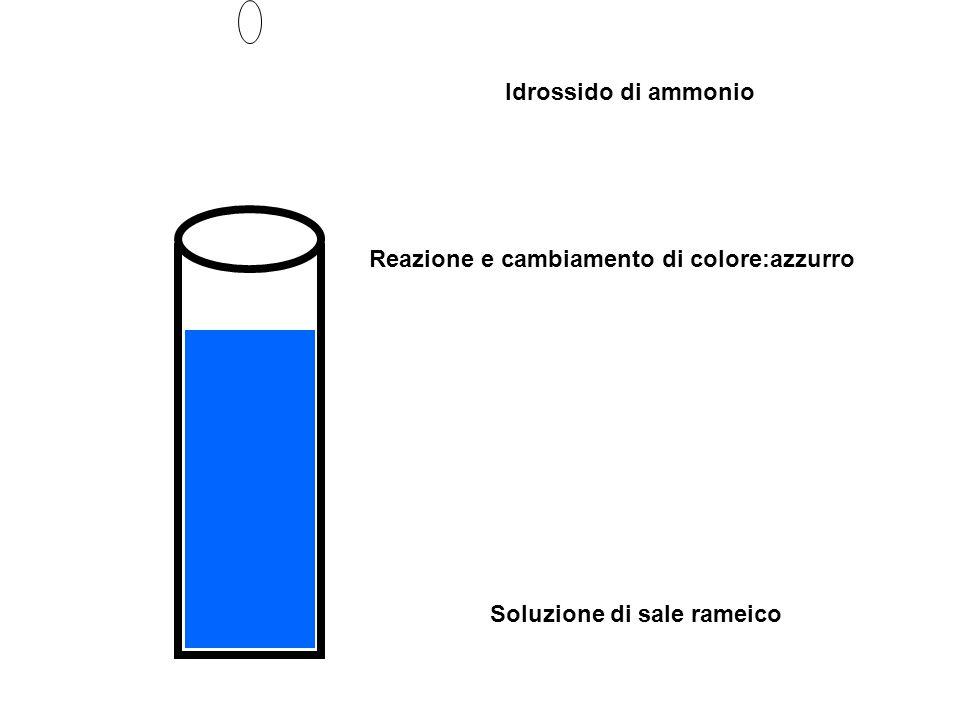 Idrossido di ammonio Reazione e cambiamento di colore:azzurro Soluzione di sale rameico