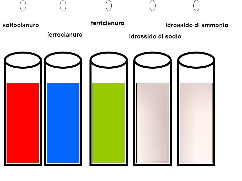 ferricianuro solfocianuro Idrossido di ammonio ferrocianuro Idrossido di sodio