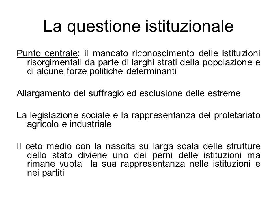 La questione istituzionale