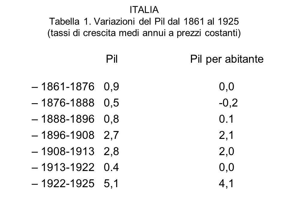 ITALIA Tabella 1. Variazioni del Pil dal 1861 al 1925 (tassi di crescita medi annui a prezzi costanti)