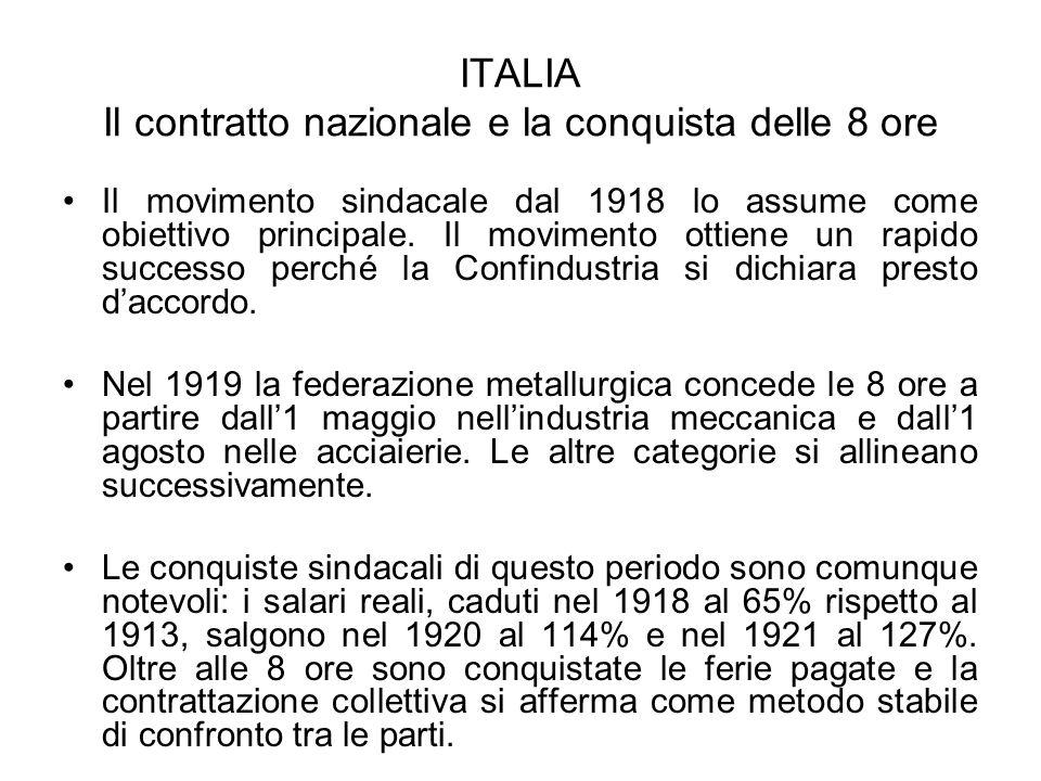 ITALIA Il contratto nazionale e la conquista delle 8 ore