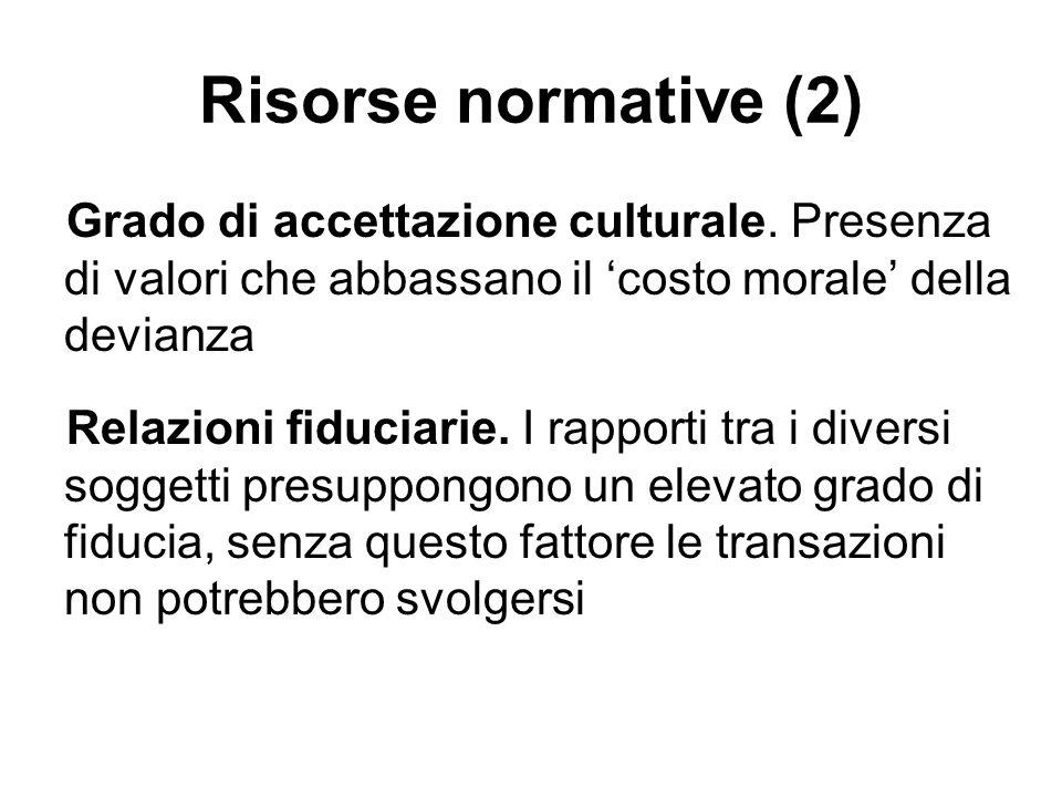 Risorse normative (2) Grado di accettazione culturale. Presenza di valori che abbassano il 'costo morale' della devianza.