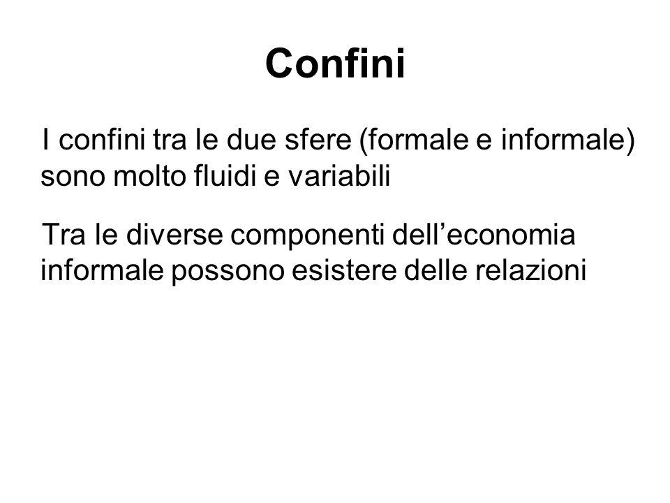 Confini I confini tra le due sfere (formale e informale) sono molto fluidi e variabili.