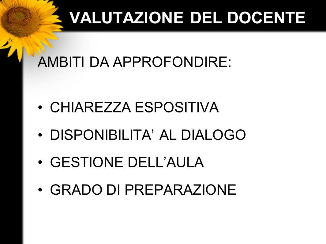 VALUTAZIONE DEL DOCENTE