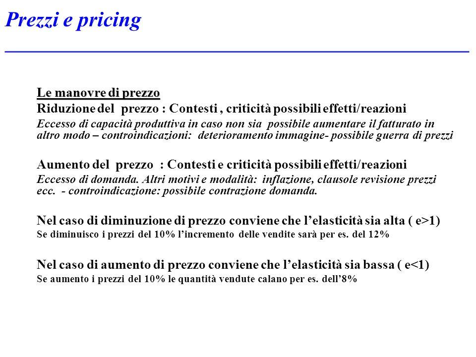 Prezzi e pricing Le manovre di prezzo
