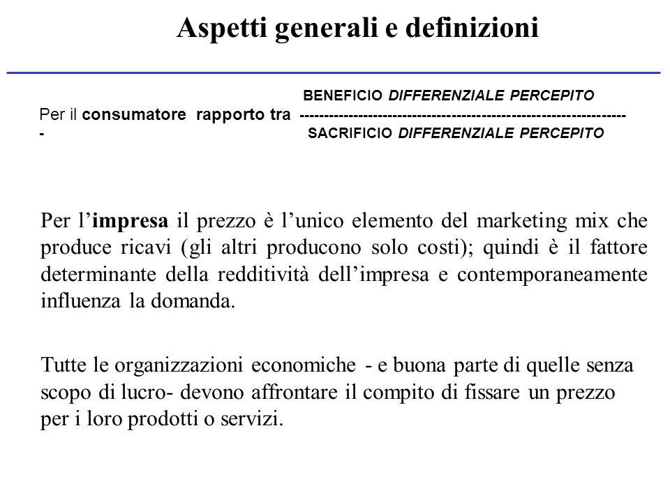 Aspetti generali e definizioni