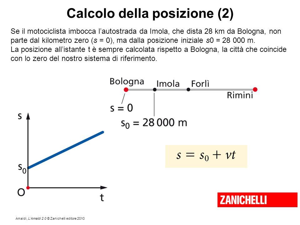 Calcolo della posizione (2)