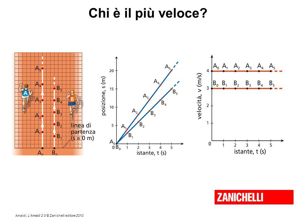 Chi è il più veloce Disegnano il grafico spazio-tempo dei due atleti: qual è il più ripido