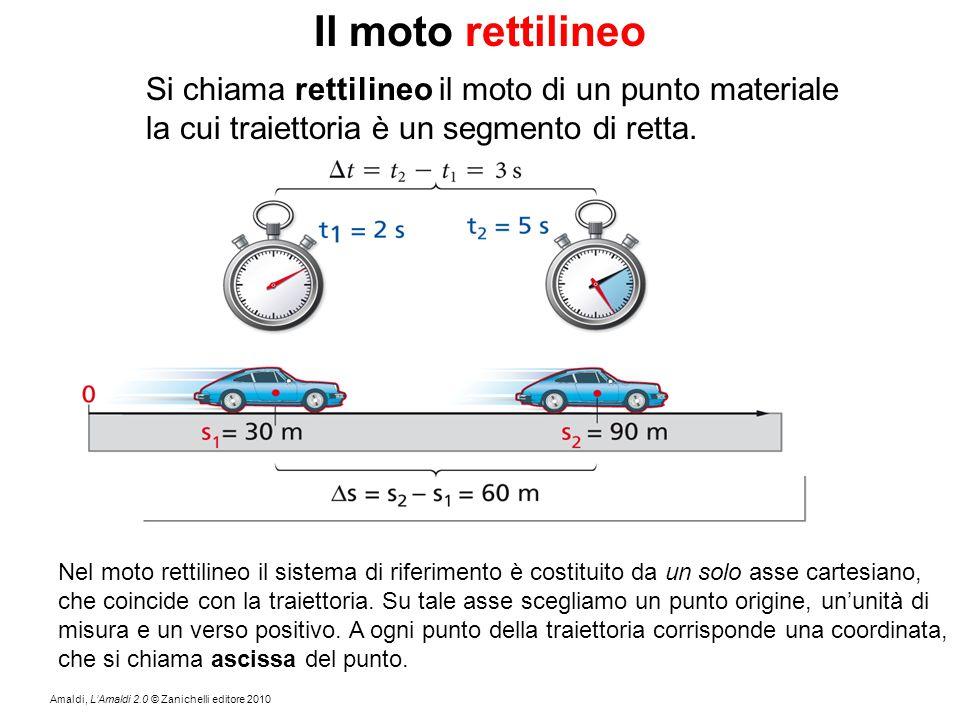 Il moto rettilineo Si chiama rettilineo il moto di un punto materiale