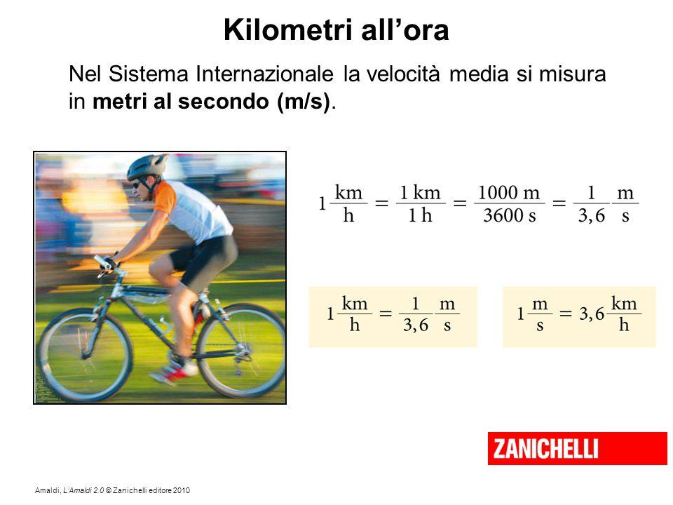 Kilometri all'ora Nel Sistema Internazionale la velocità media si misura. in metri al secondo (m/s).
