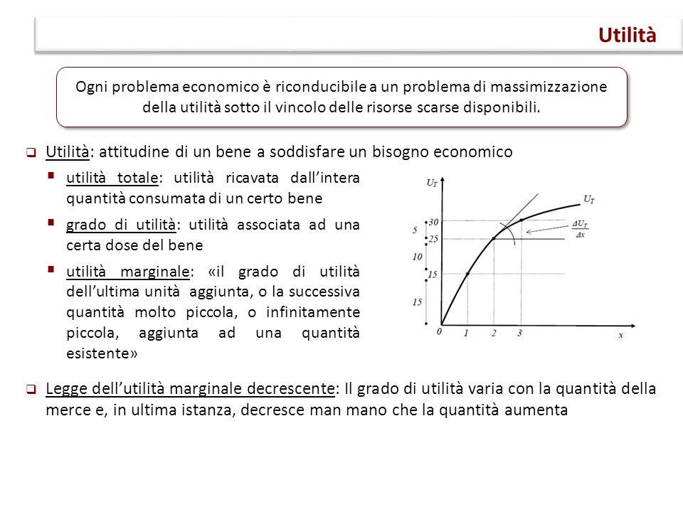 Utilità Ogni problema economico è riconducibile a un problema di massimizzazione della utilità sotto il vincolo delle risorse scarse disponibili.