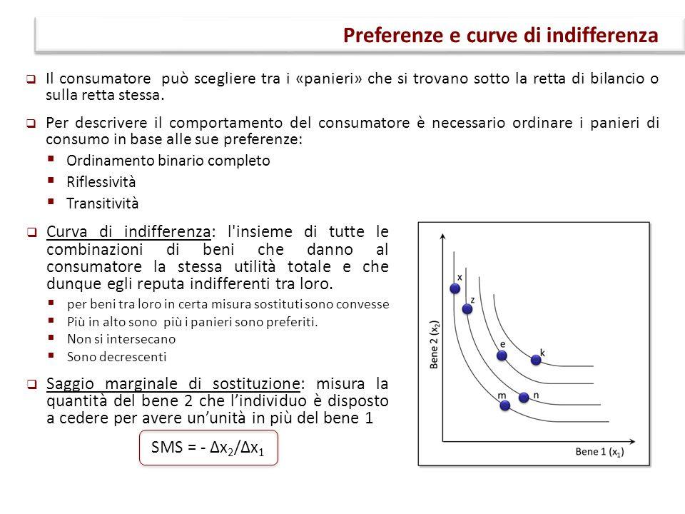 Preferenze e curve di indifferenza