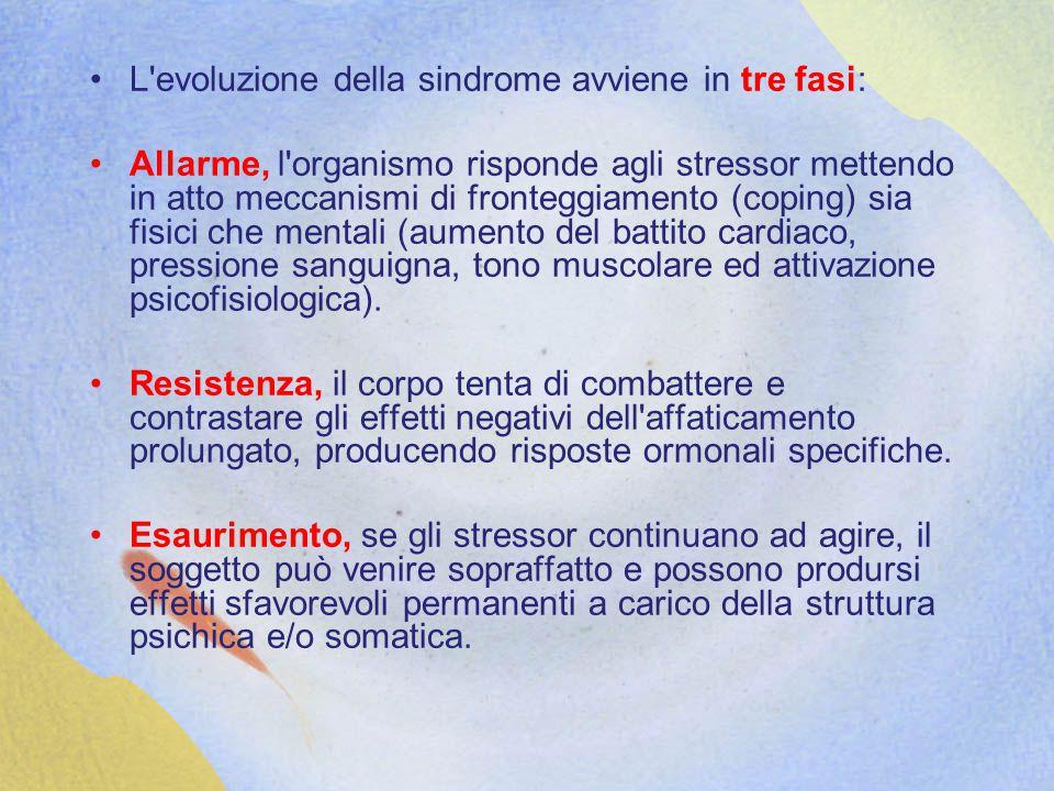 L evoluzione della sindrome avviene in tre fasi: