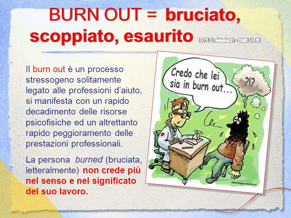 BURN OUT = bruciato, scoppiato, esaurito 1975 C. Maslach - Stati Uniti