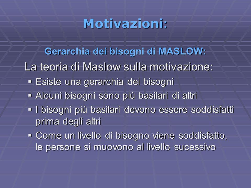 Gerarchia dei bisogni di MASLOW: