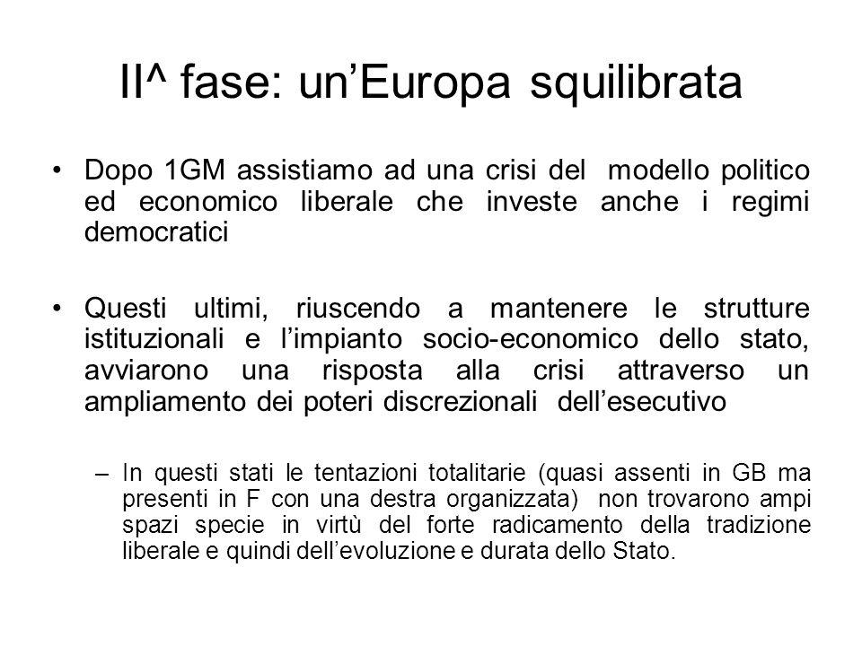 II^ fase: un'Europa squilibrata