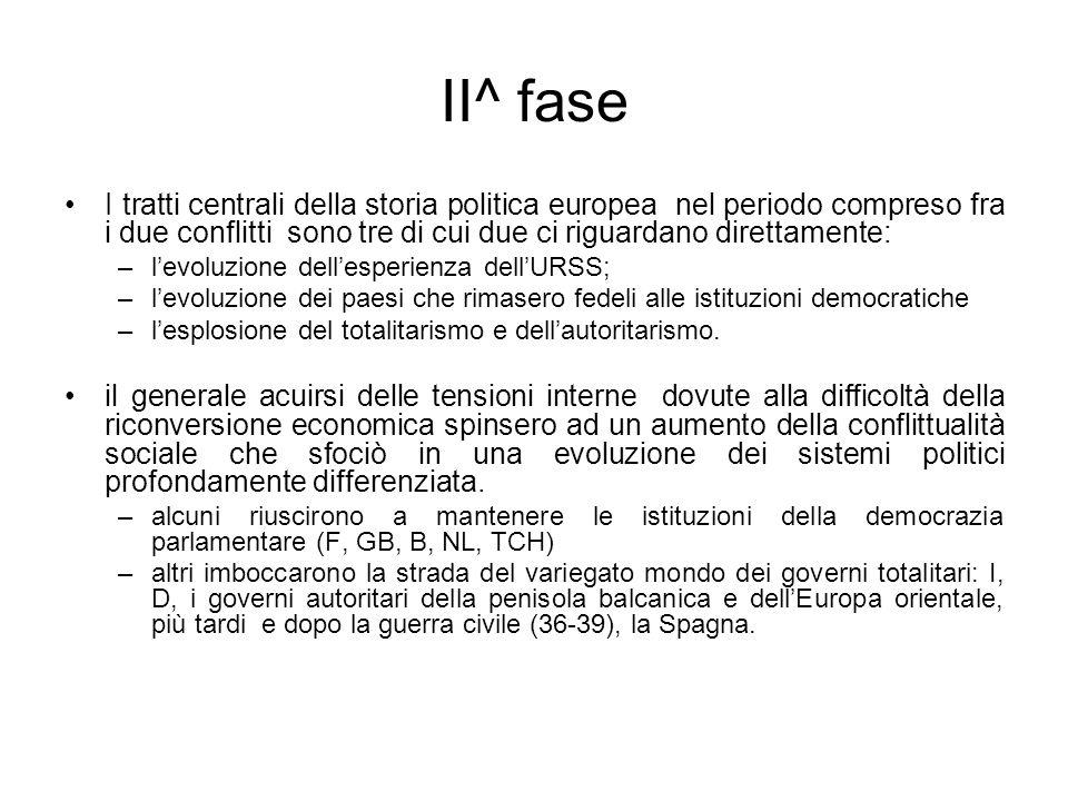 II^ fase I tratti centrali della storia politica europea nel periodo compreso fra i due conflitti sono tre di cui due ci riguardano direttamente:
