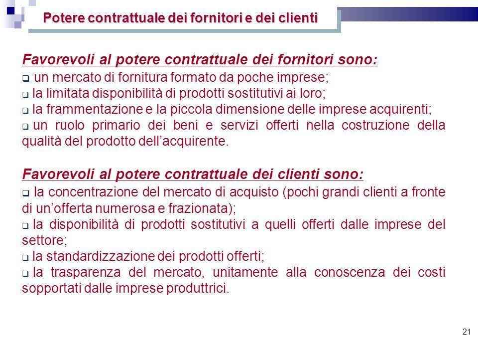 Potere contrattuale dei fornitori e dei clienti