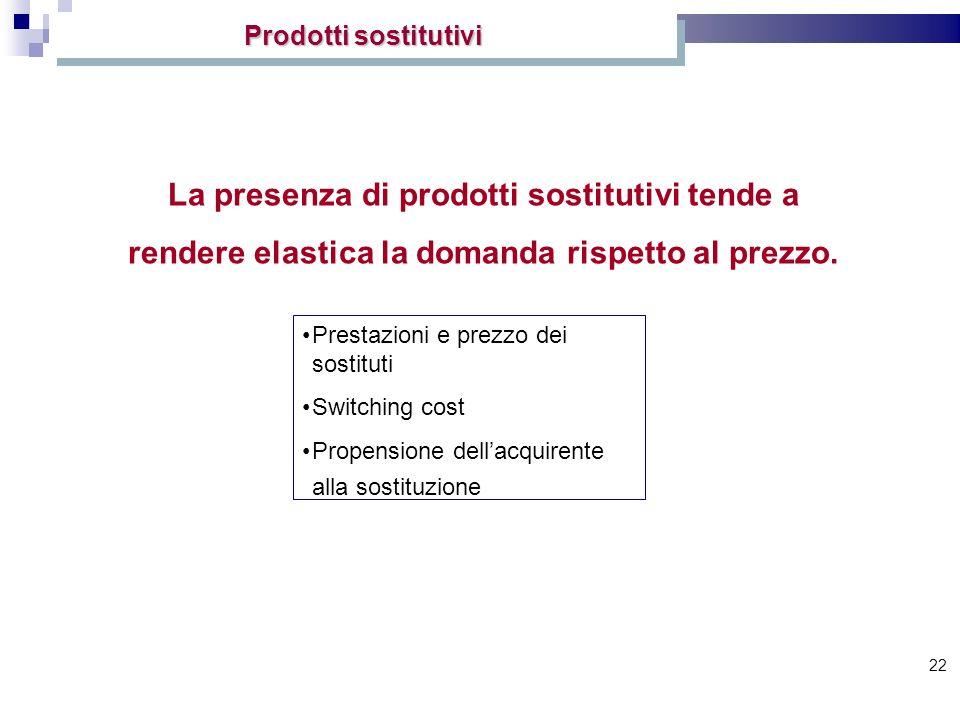Prodotti sostitutivi La presenza di prodotti sostitutivi tende a rendere elastica la domanda rispetto al prezzo.