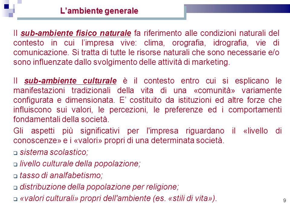 livello culturale della popolazione; tasso di analfabetismo;