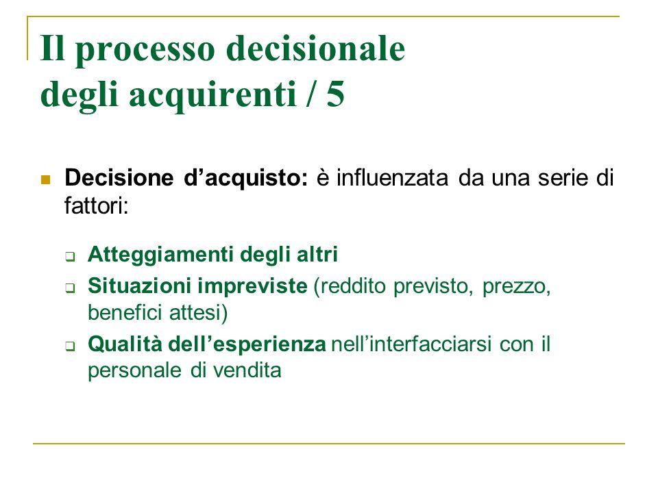 Il processo decisionale degli acquirenti / 5