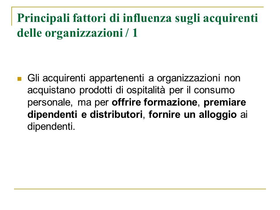 Principali fattori di influenza sugli acquirenti delle organizzazioni / 1