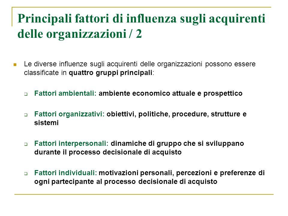 Principali fattori di influenza sugli acquirenti delle organizzazioni / 2