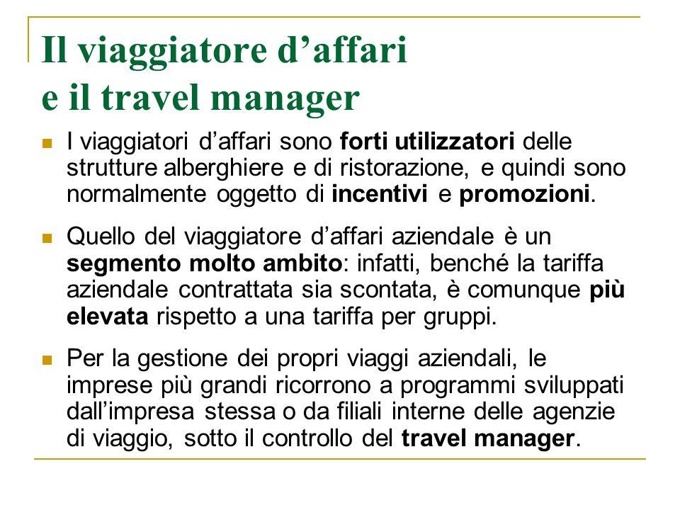 Il viaggiatore d'affari e il travel manager