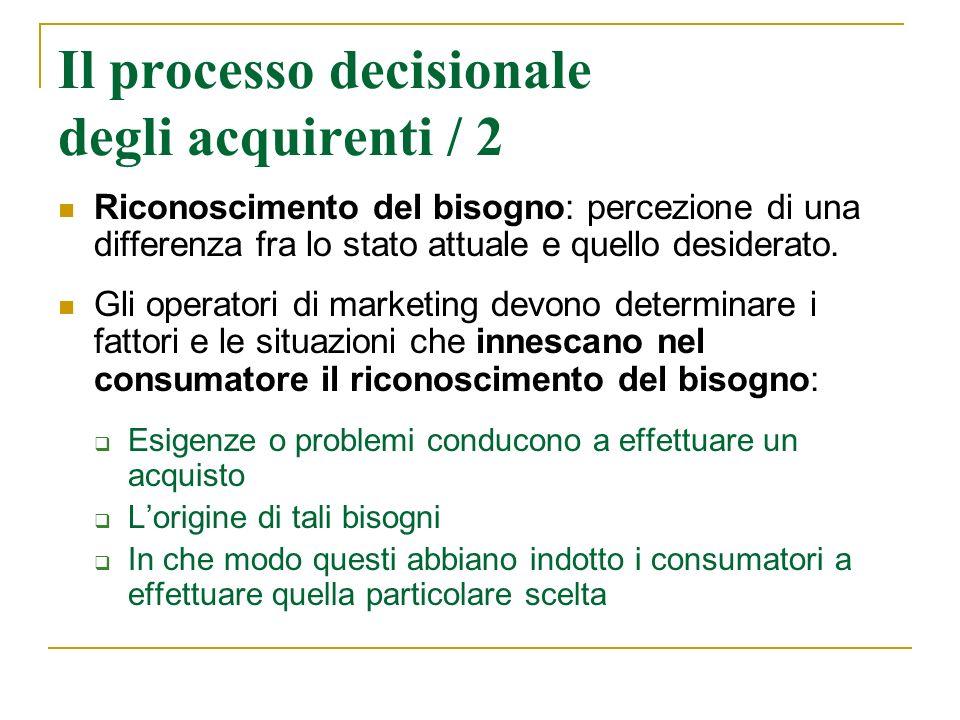 Il processo decisionale degli acquirenti / 2
