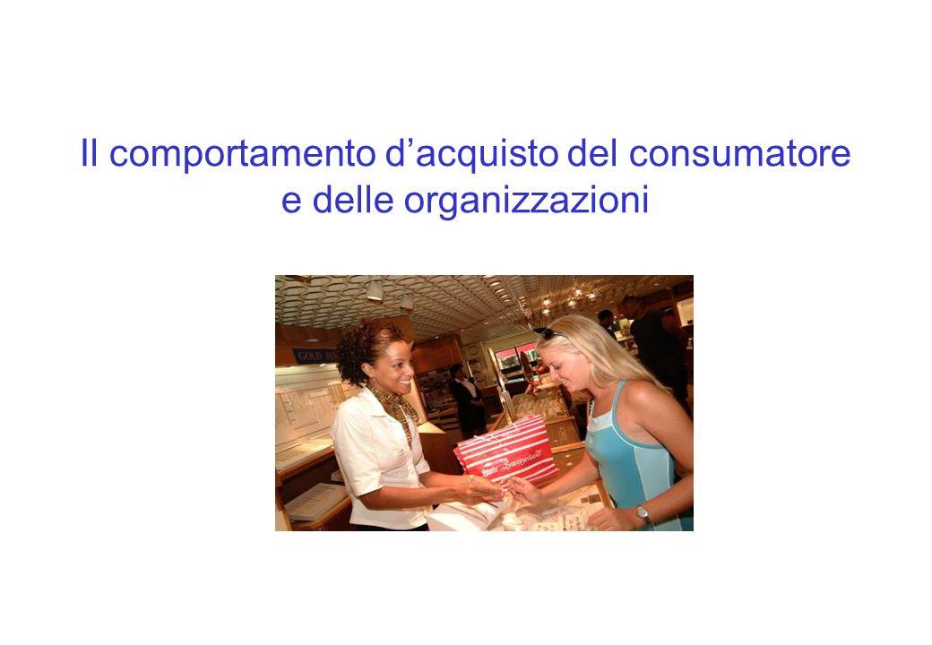 Il comportamento d'acquisto del consumatore e delle organizzazioni