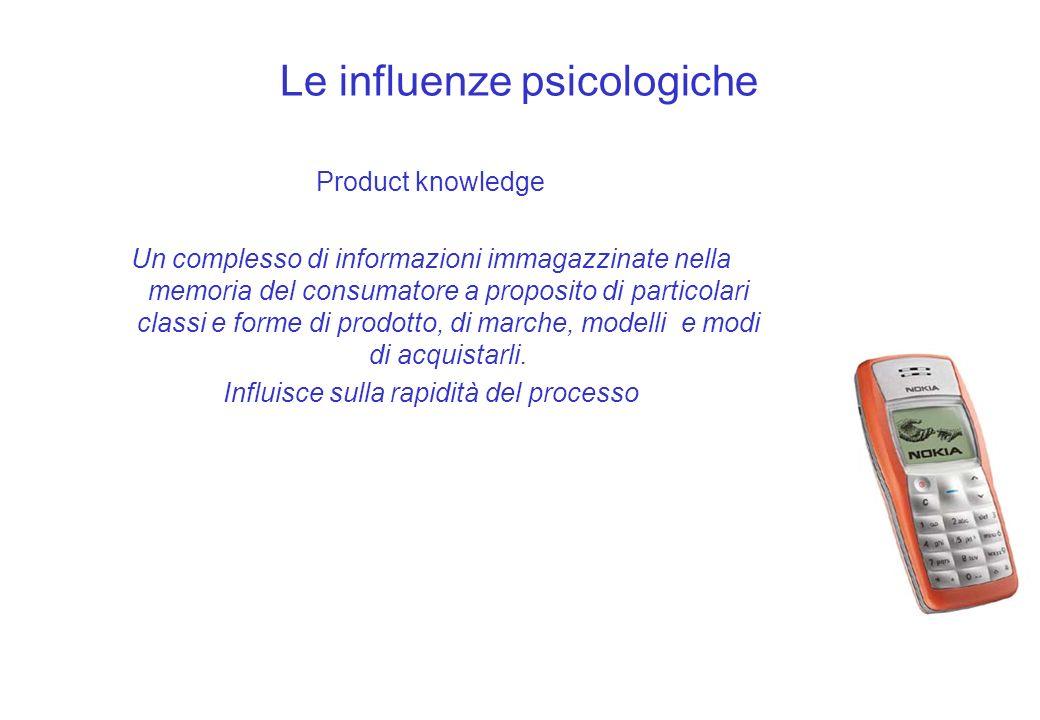 Le influenze psicologiche