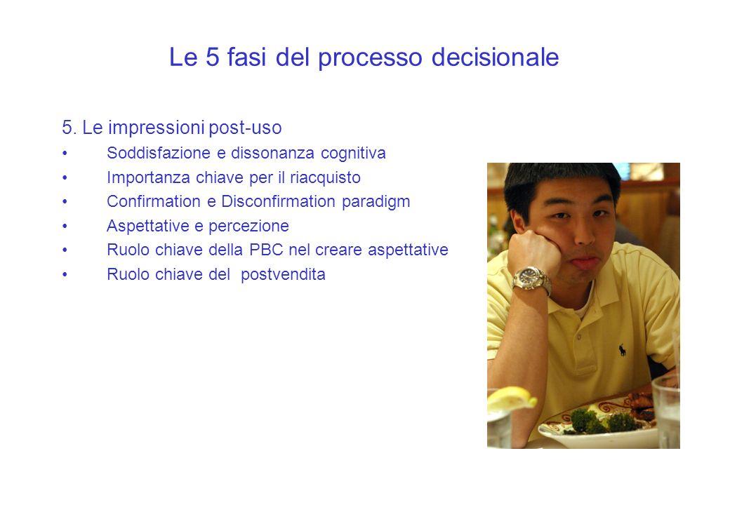 Le 5 fasi del processo decisionale