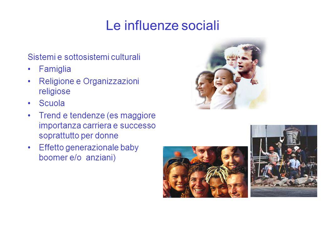 Le influenze sociali Sistemi e sottosistemi culturali Famiglia