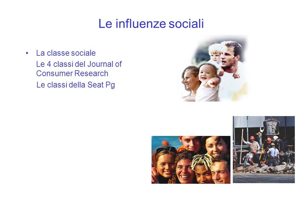 Le influenze sociali La classe sociale