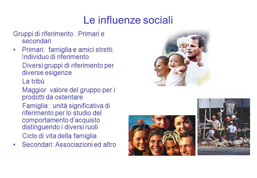 Le influenze sociali Gruppi di riferimento . Primari e secondari
