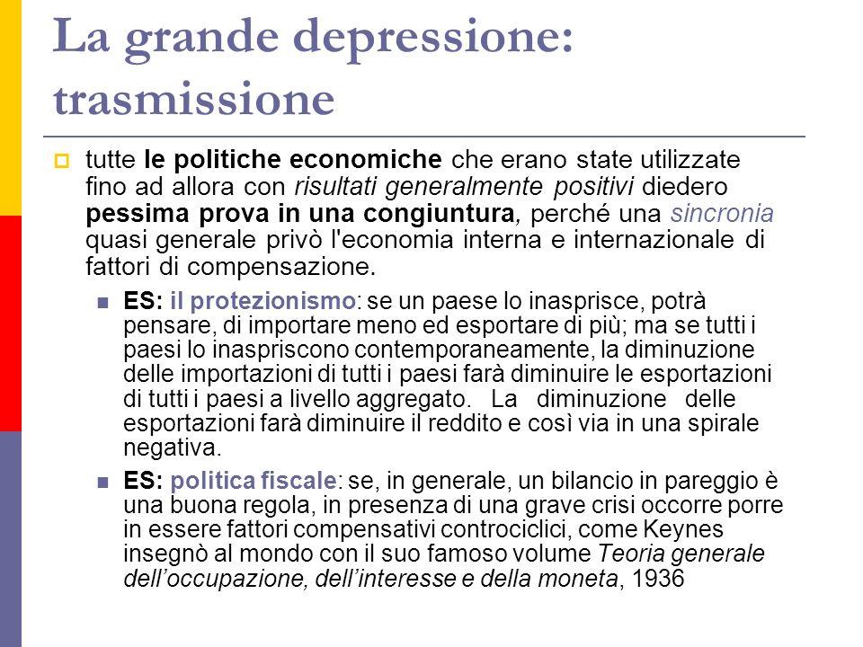 La grande depressione: trasmissione