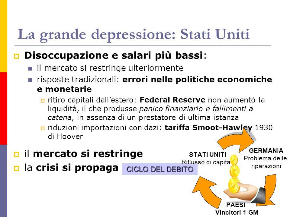 La grande depressione: Stati Uniti