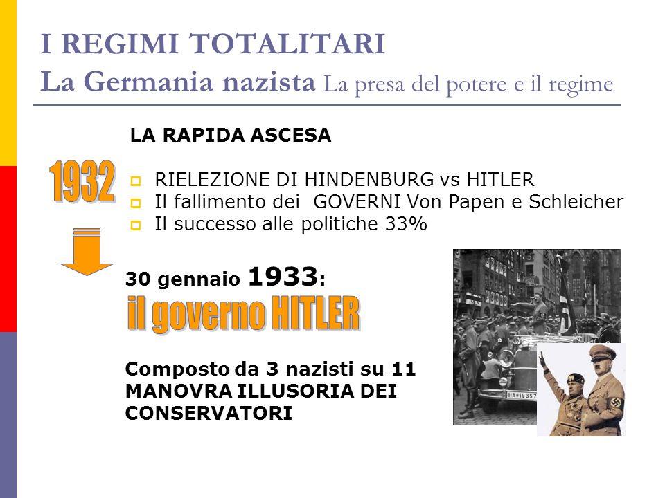 I REGIMI TOTALITARI La Germania nazista La presa del potere e il regime