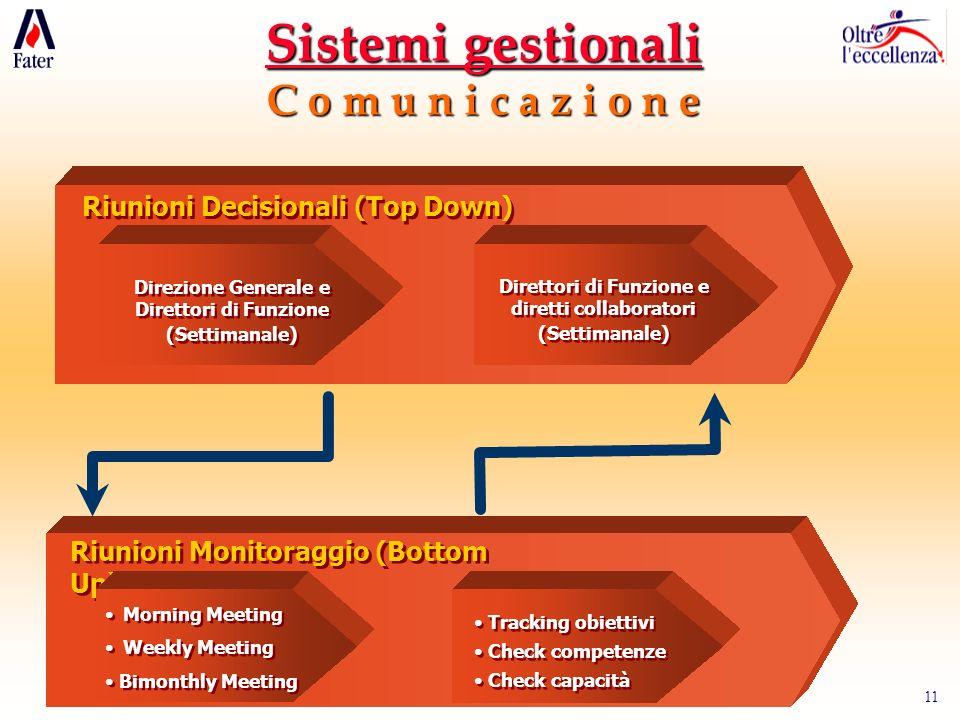 Sistemi gestionali C o m u n i c a z i o n e