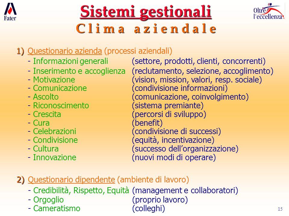 Sistemi gestionali C l i m a a z i e n d a l e