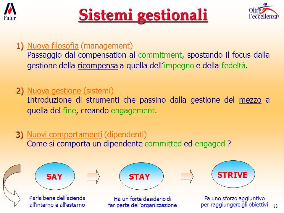Sistemi gestionali 1) Nuova filosofia (management)