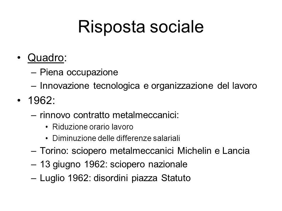 Risposta sociale Quadro: 1962: Piena occupazione