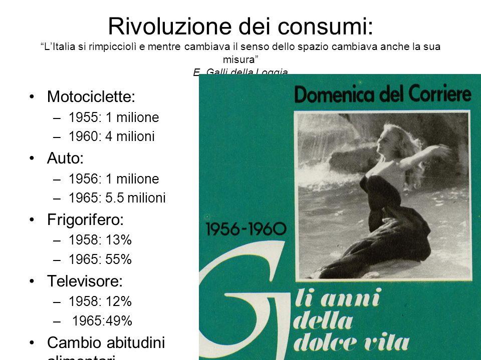 Rivoluzione dei consumi: L'Italia si rimpicciolì e mentre cambiava il senso dello spazio cambiava anche la sua misura E. Galli della Loggia