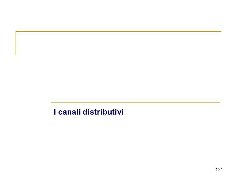 I canali distributivi