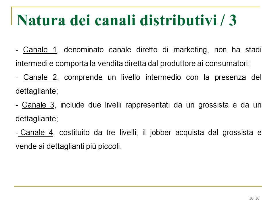 Natura dei canali distributivi / 3