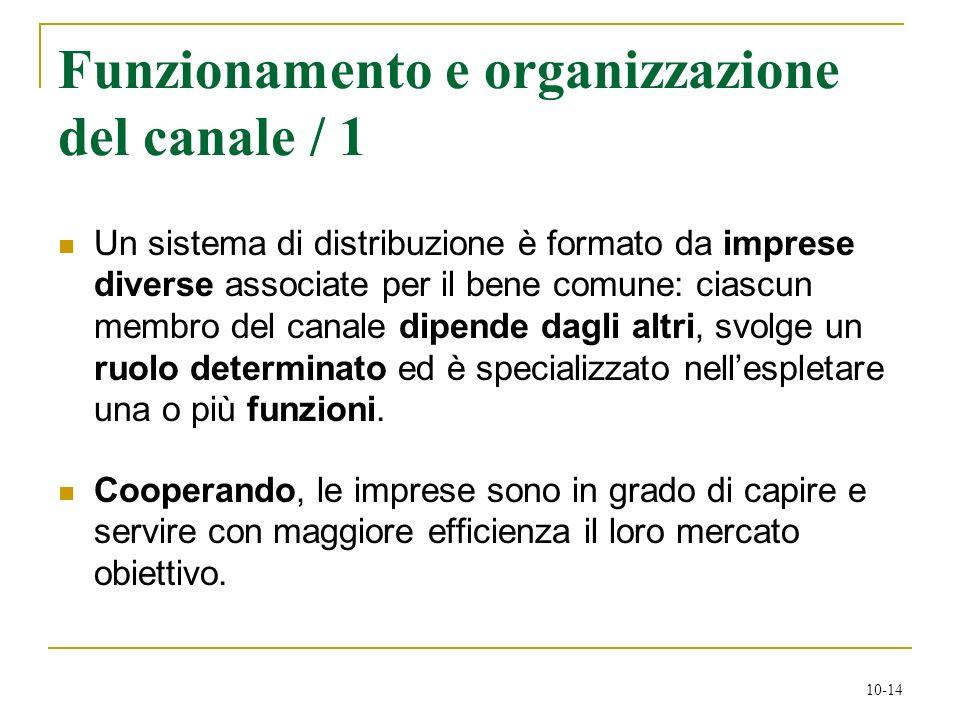 Funzionamento e organizzazione del canale / 1