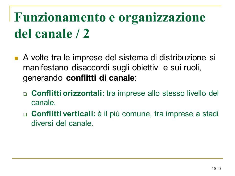 Funzionamento e organizzazione del canale / 2