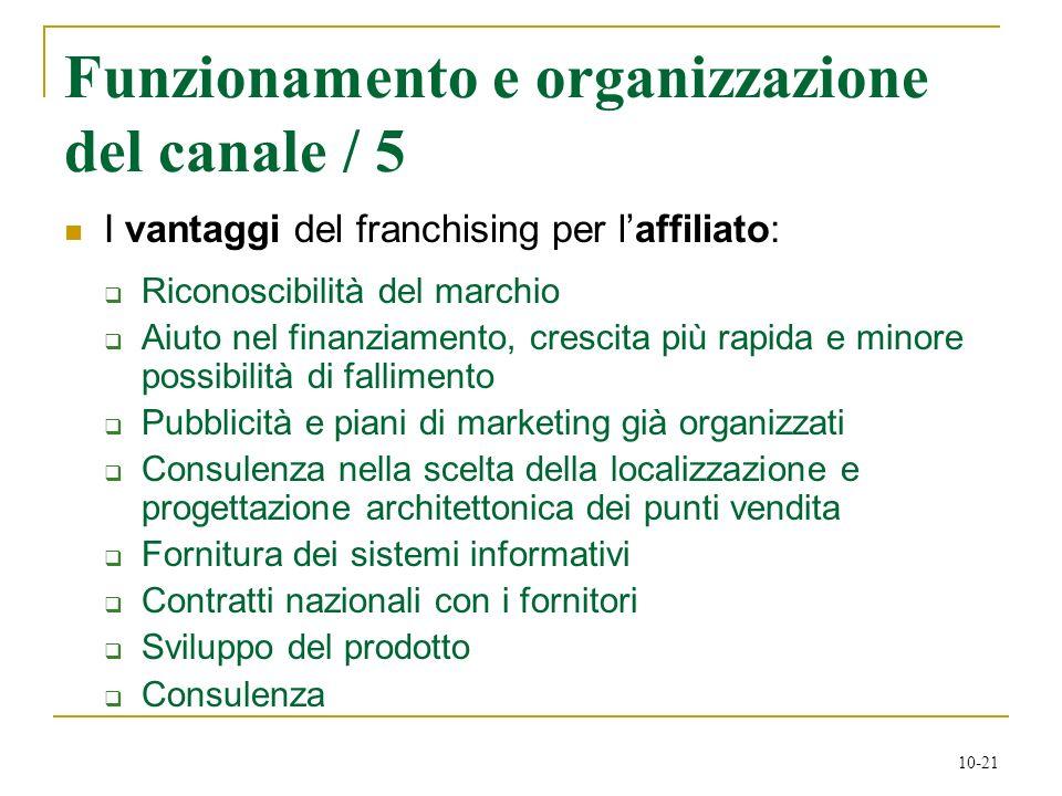 Funzionamento e organizzazione del canale / 5