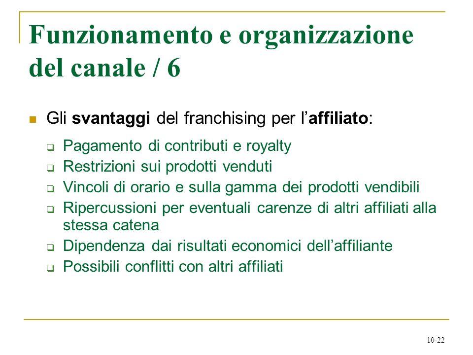 Funzionamento e organizzazione del canale / 6